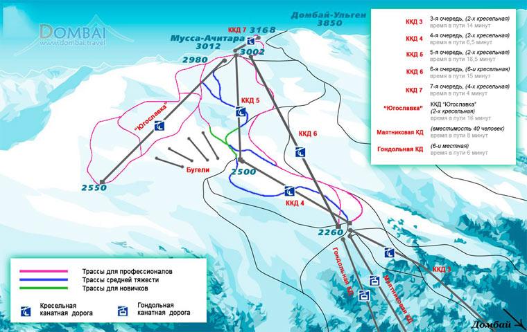 Горнолыжный курорт Домбай: карта трасс