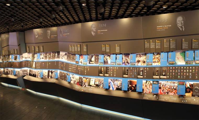 muzej-fifa